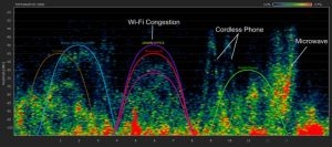 WiFi Interference - WiFi Troubleshooting - Scanning - Drop Outs